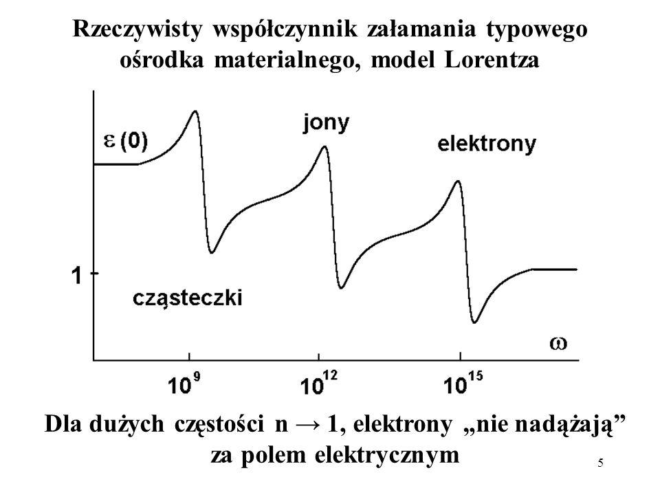 Rzeczywisty współczynnik załamania typowego ośrodka materialnego, model Lorentza