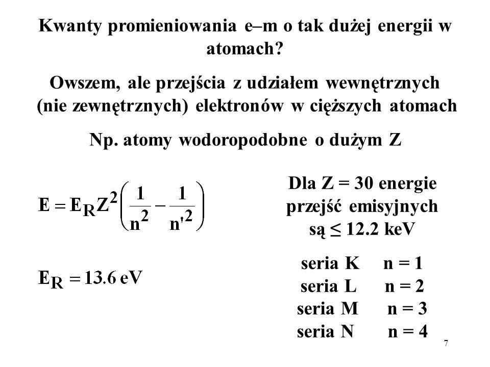 Kwanty promieniowania e–m o tak dużej energii w atomach