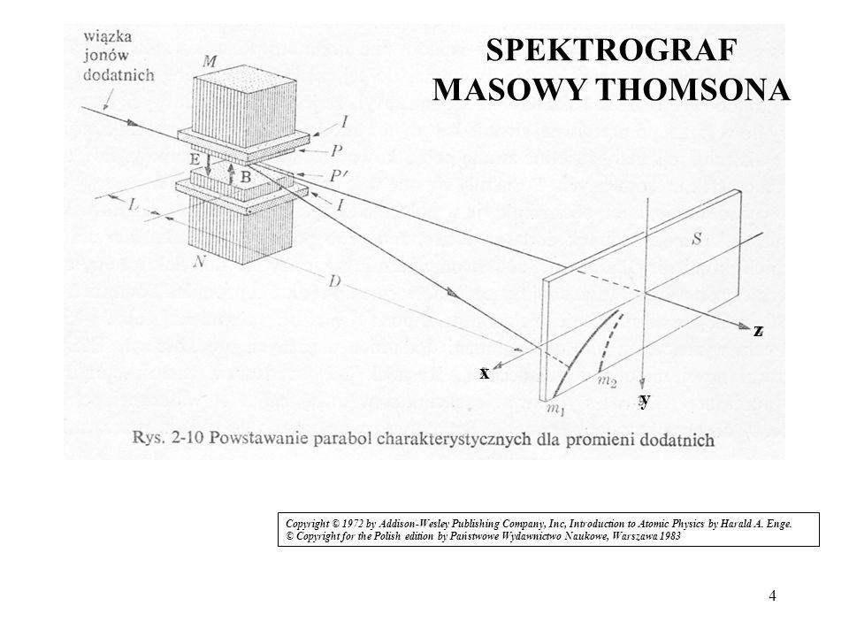 SPEKTROGRAF MASOWY THOMSONA