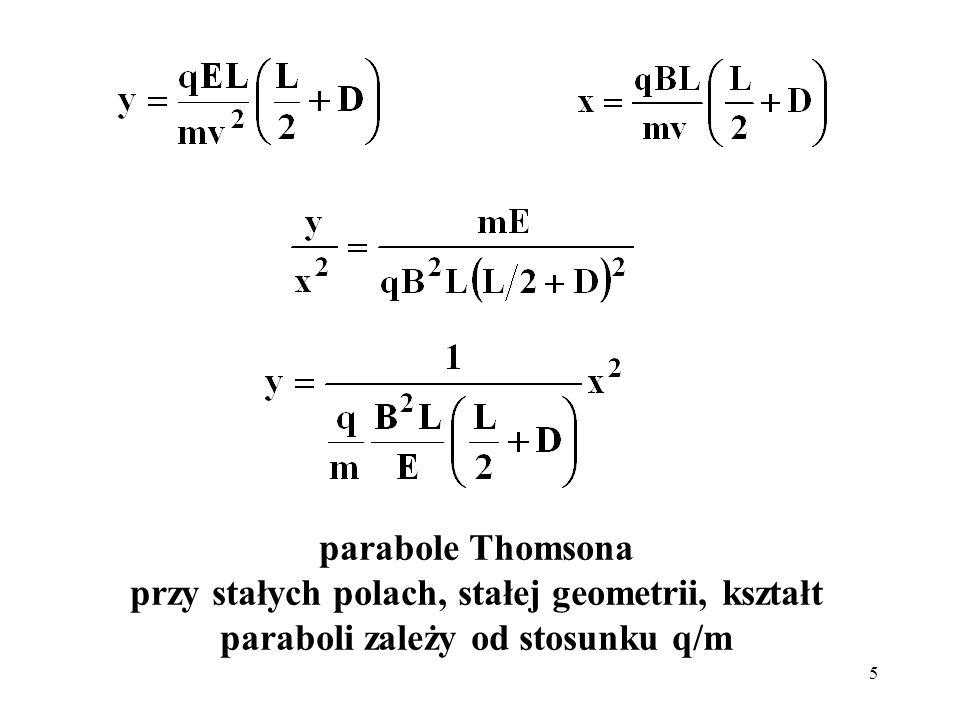 parabole Thomsona przy stałych polach, stałej geometrii, kształt paraboli zależy od stosunku q/m