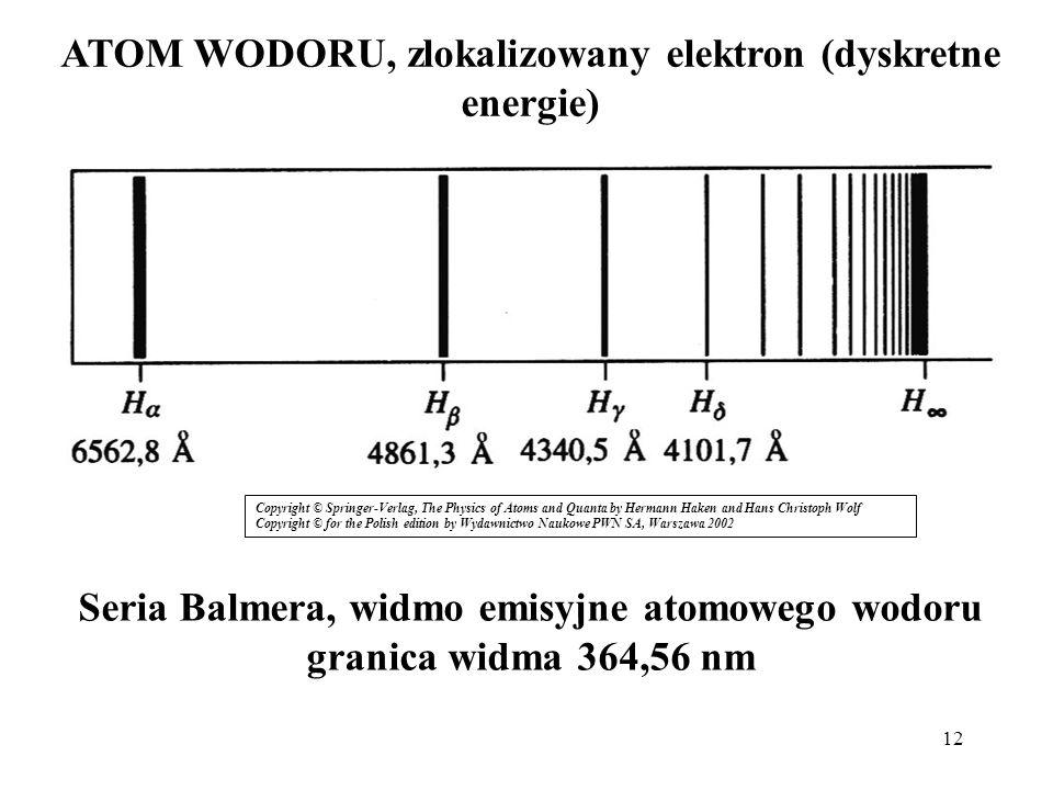 ATOM WODORU, zlokalizowany elektron (dyskretne energie)