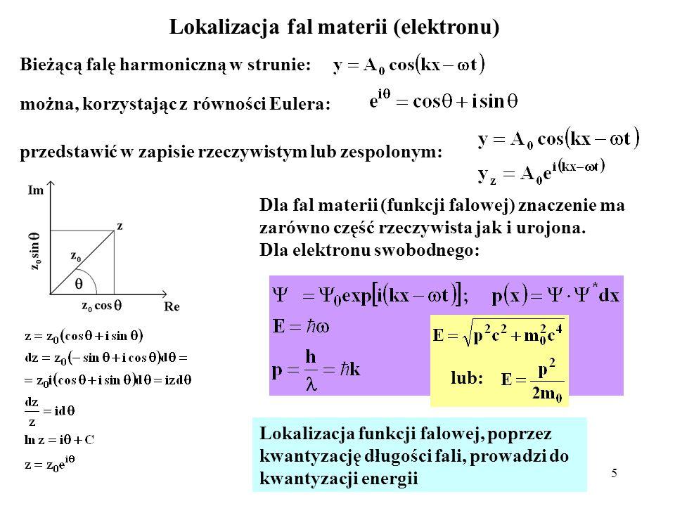 Lokalizacja fal materii (elektronu)