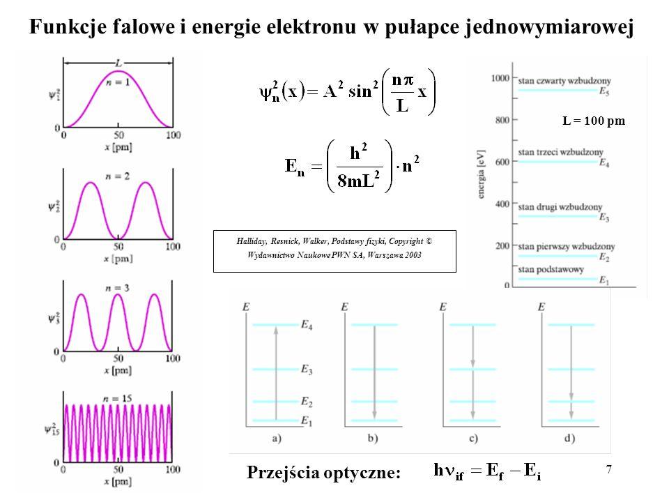 Funkcje falowe i energie elektronu w pułapce jednowymiarowej