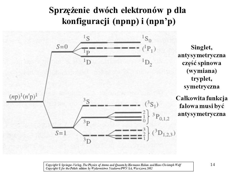Sprzężenie dwóch elektronów p dla konfiguracji (npnp) i (npn'p)