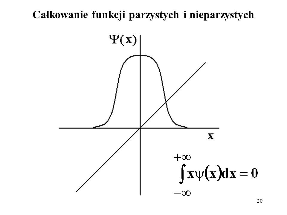 Całkowanie funkcji parzystych i nieparzystych