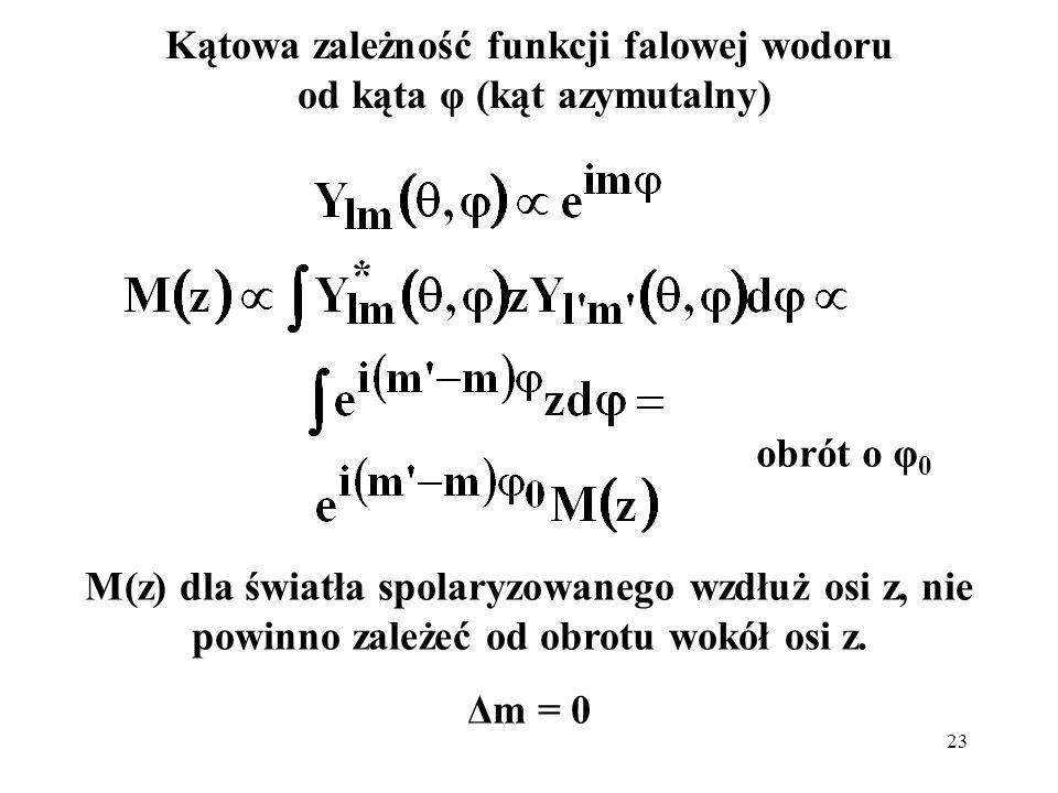 Kątowa zależność funkcji falowej wodoru od kąta φ (kąt azymutalny)