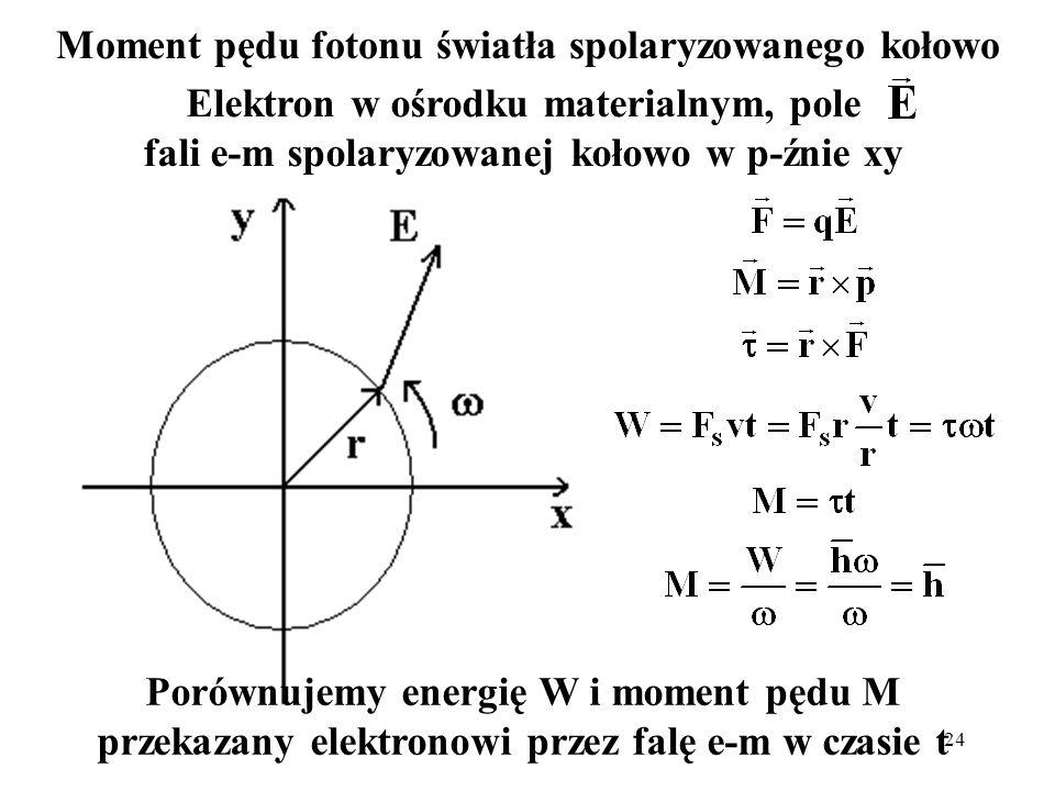 Moment pędu fotonu światła spolaryzowanego kołowo