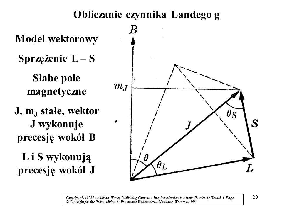 Obliczanie czynnika Landego g