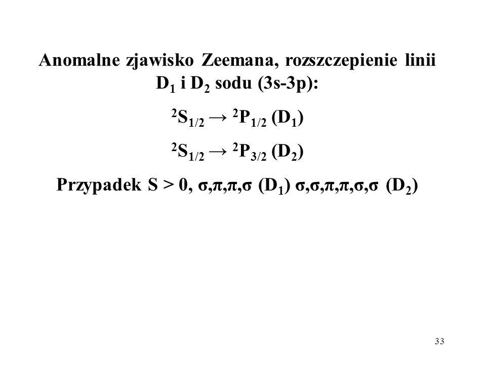 Anomalne zjawisko Zeemana, rozszczepienie linii D1 i D2 sodu (3s-3p):