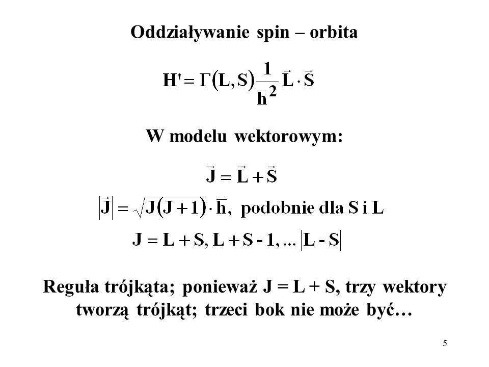 Oddziaływanie spin – orbita
