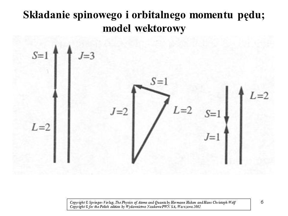 Składanie spinowego i orbitalnego momentu pędu; model wektorowy