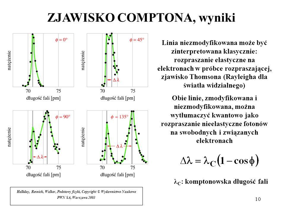 ZJAWISKO COMPTONA, wyniki λC: komptonowska długość fali