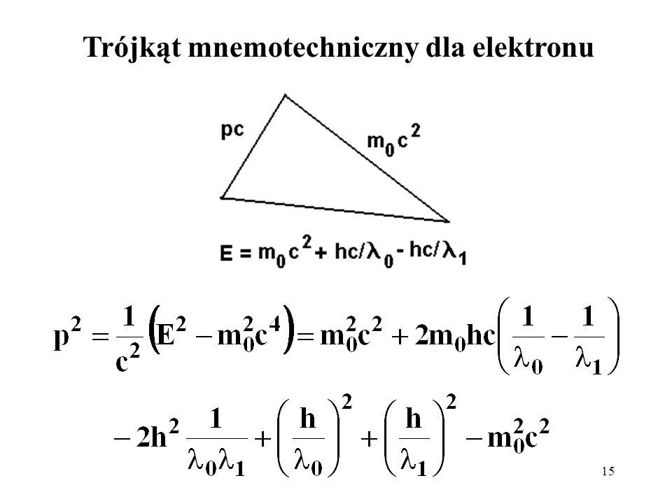Trójkąt mnemotechniczny dla elektronu