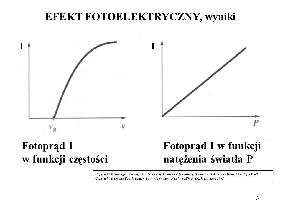 EFEKT FOTOELEKTRYCZNY, wyniki