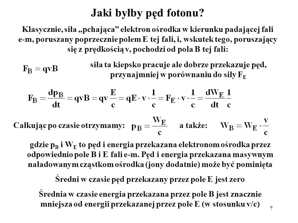 Jaki byłby pęd fotonu