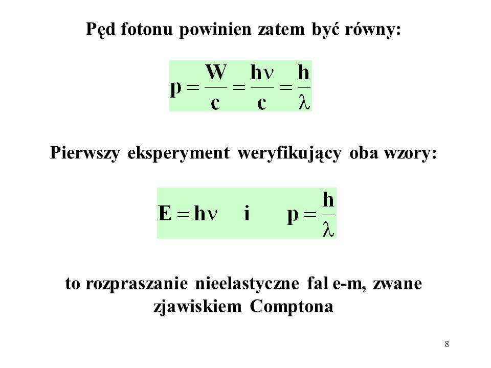 Pęd fotonu powinien zatem być równy: