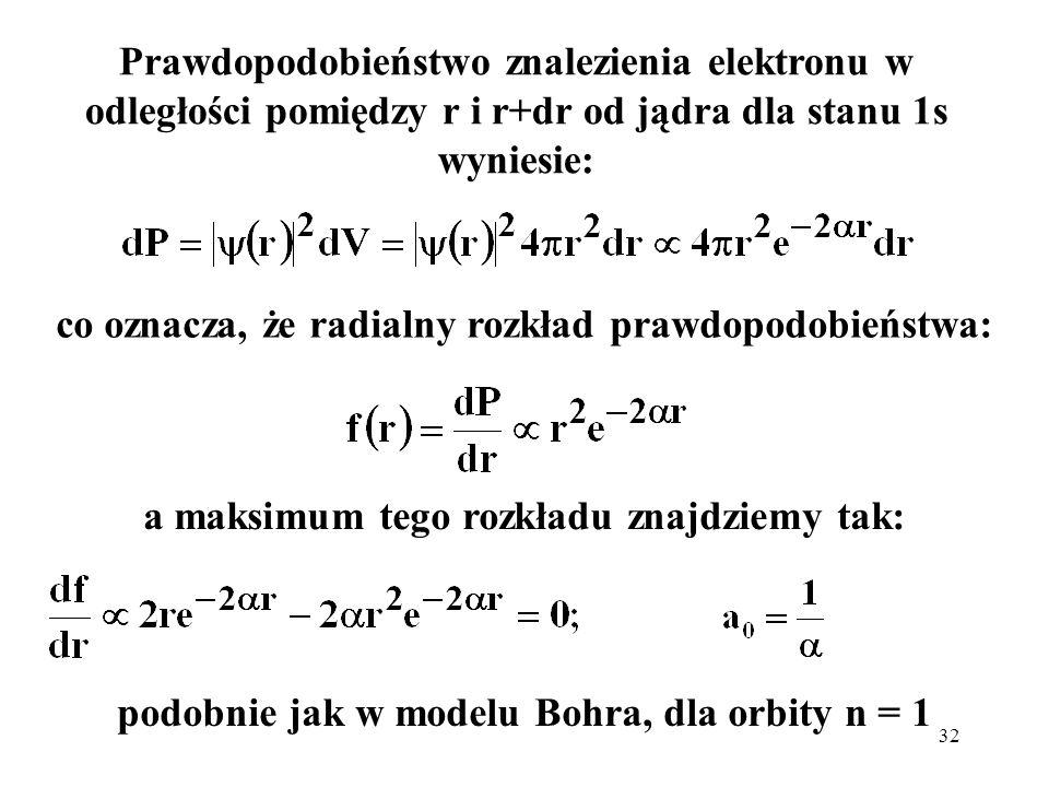 co oznacza, że radialny rozkład prawdopodobieństwa: