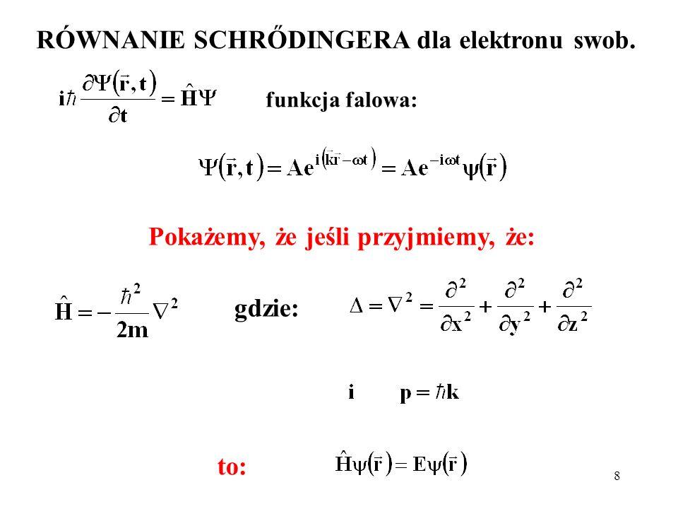RÓWNANIE SCHRŐDINGERA dla elektronu swob.