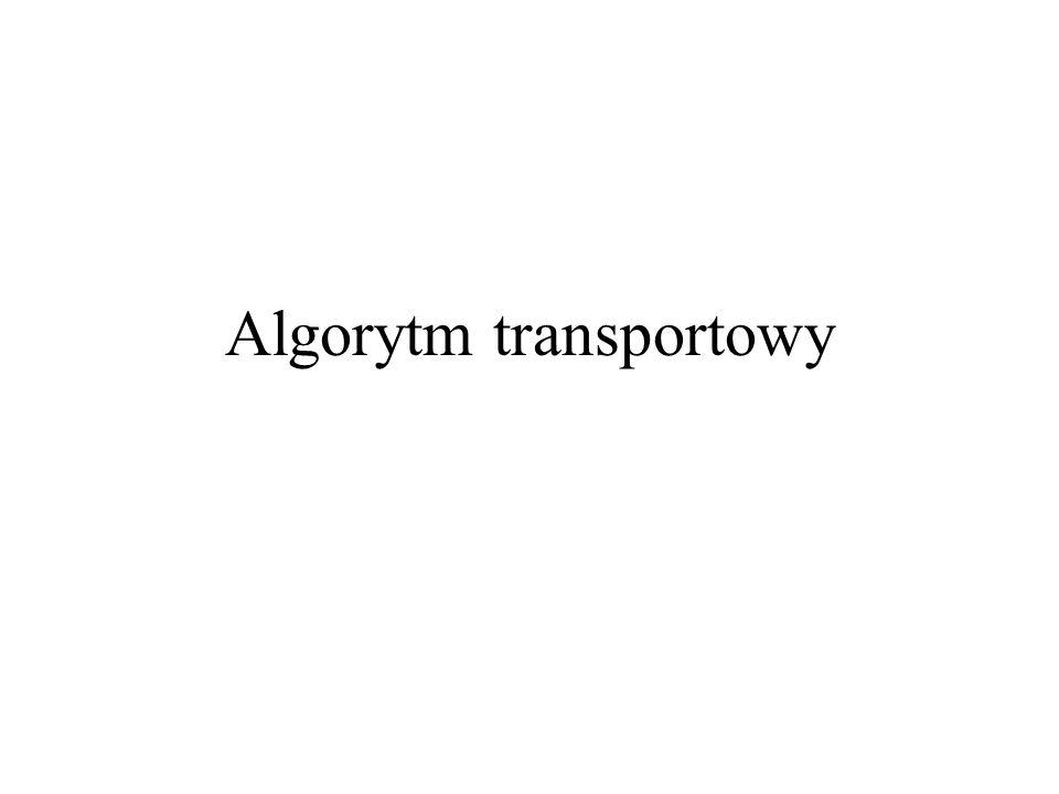 Algorytm transportowy