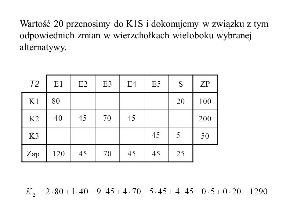 Wartość 20 przenosimy do K1S i dokonujemy w związku z tym odpowiednich zmian w wierzchołkach wieloboku wybranej alternatywy.
