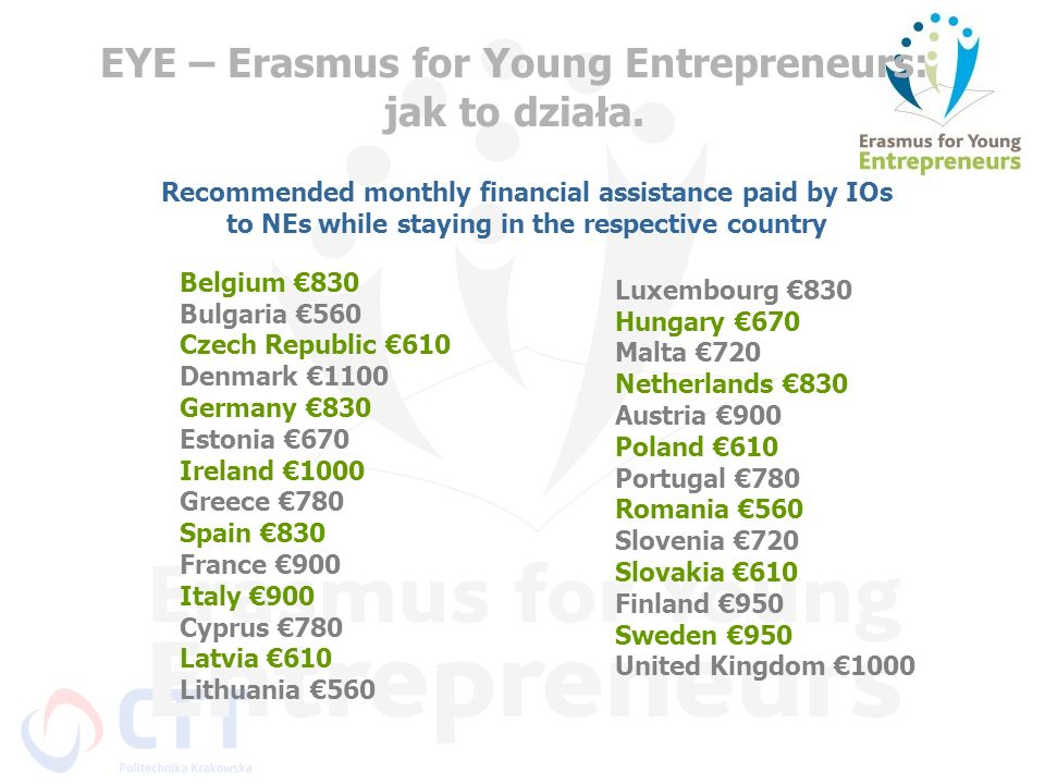 EYE – Erasmus for Young Entrepreneurs: