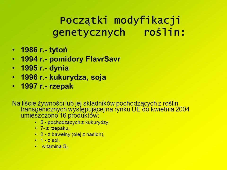 Początki modyfikacji genetycznych roślin: