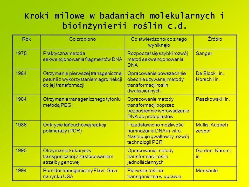 Kroki milowe w badaniach molekularnych i bioinżynierii roślin c.d.
