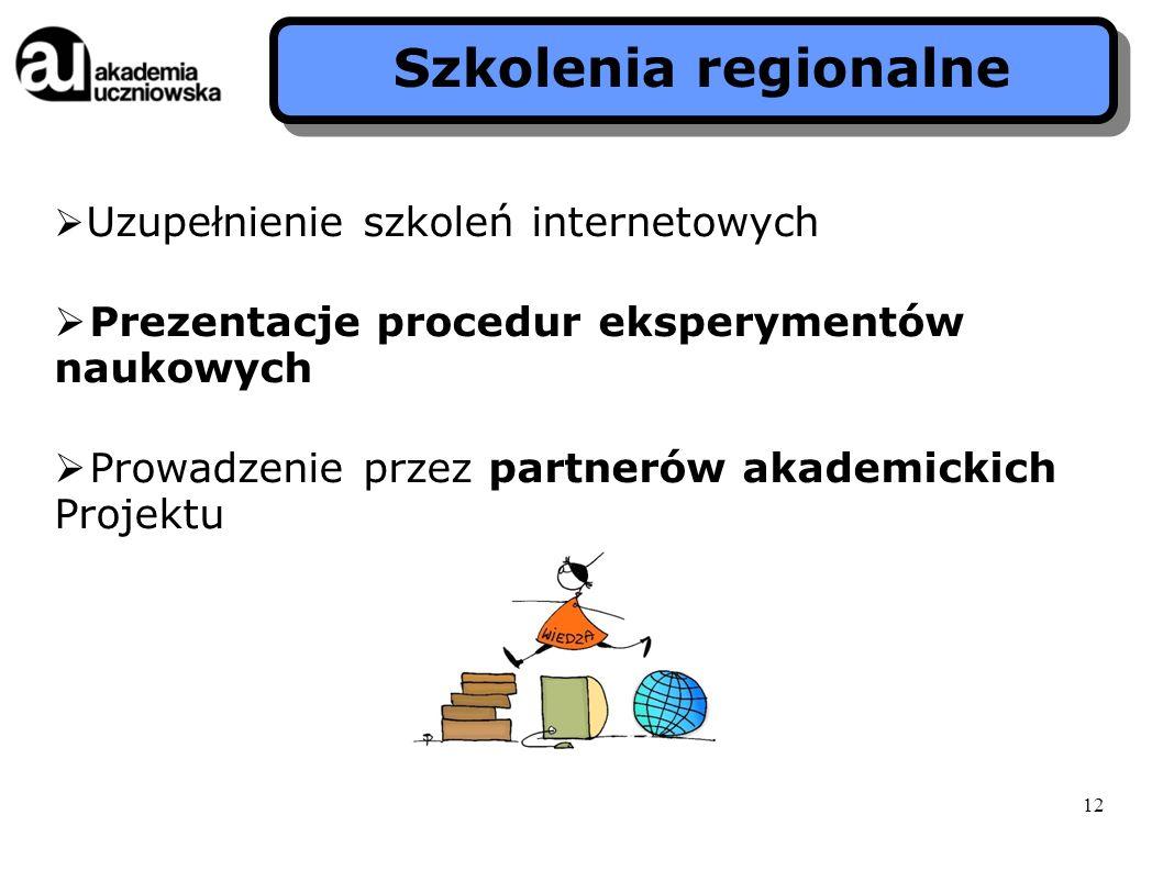 Szkolenia regionalne Prezentacje procedur eksperymentów naukowych