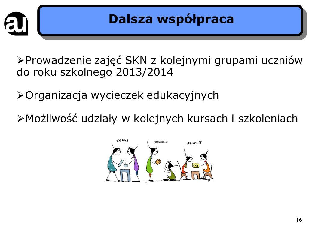 Dalsza współpraca Prowadzenie zajęć SKN z kolejnymi grupami uczniów do roku szkolnego 2013/2014. Organizacja wycieczek edukacyjnych.