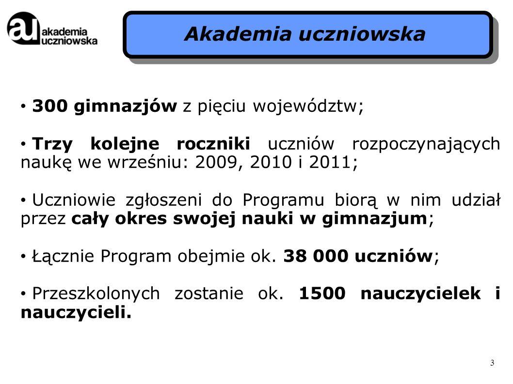 Akademia uczniowska 300 gimnazjów z pięciu województw;