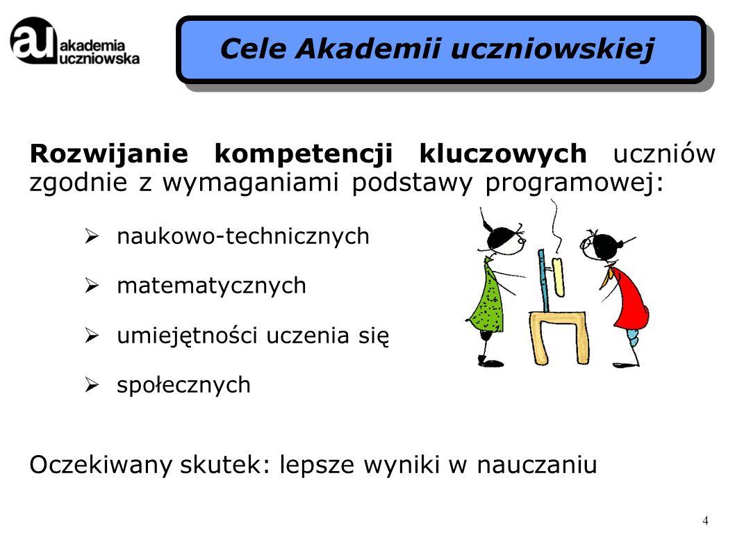Cele Akademii uczniowskiej