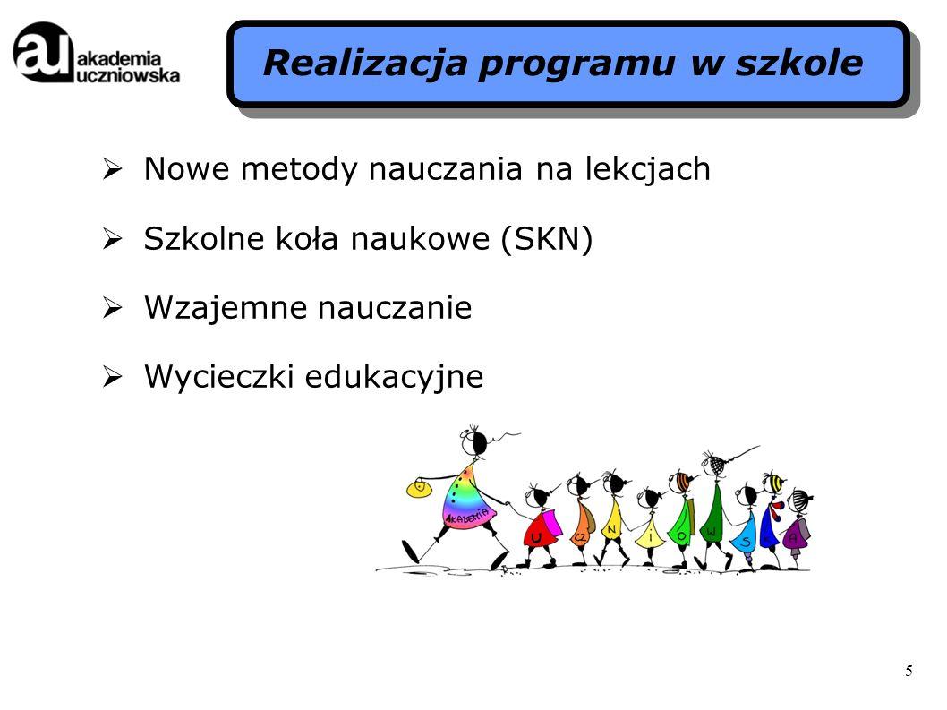Realizacja programu w szkole