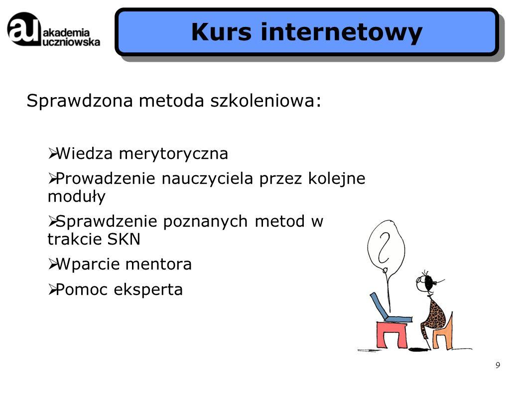 Kurs internetowy Sprawdzona metoda szkoleniowa: Wiedza merytoryczna