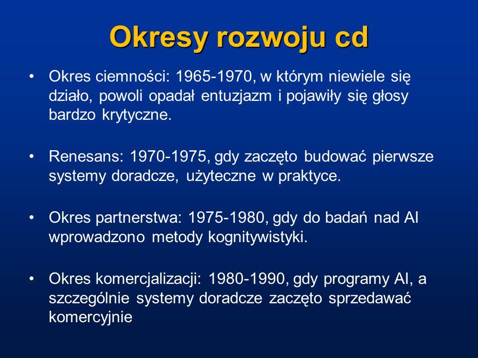 Okresy rozwoju cdOkres ciemności: 1965-1970, w którym niewiele się działo, powoli opadał entuzjazm i pojawiły się głosy bardzo krytyczne.