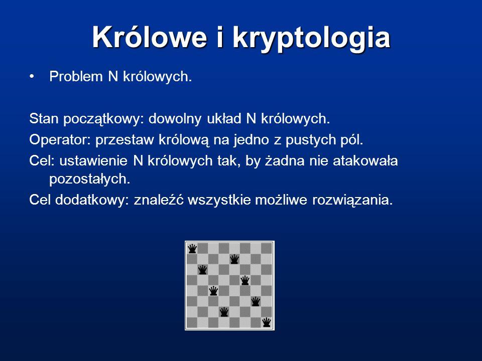 Królowe i kryptologia Problem N królowych.
