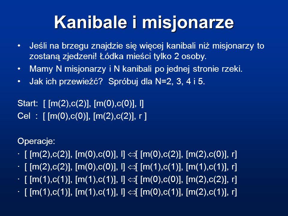 Kanibale i misjonarze Jeśli na brzegu znajdzie się więcej kanibali niż misjonarzy to zostaną zjedzeni! Łódka mieści tylko 2 osoby.