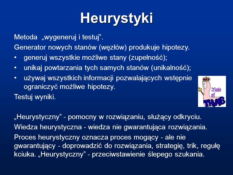 """Heurystyki Metoda """"wygeneruj i testuj ."""