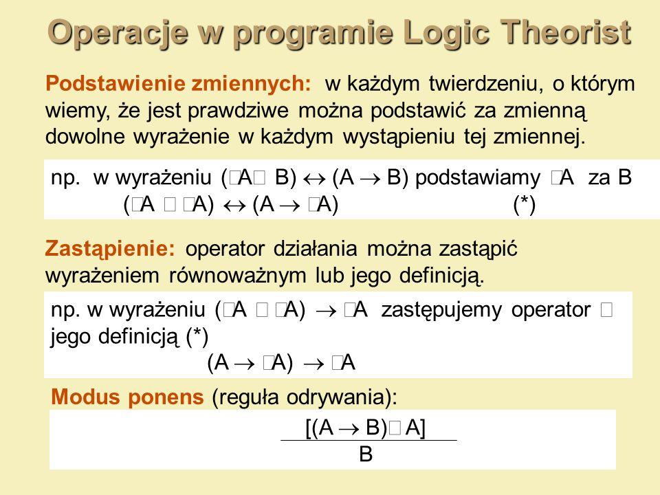 Operacje w programie Logic Theorist