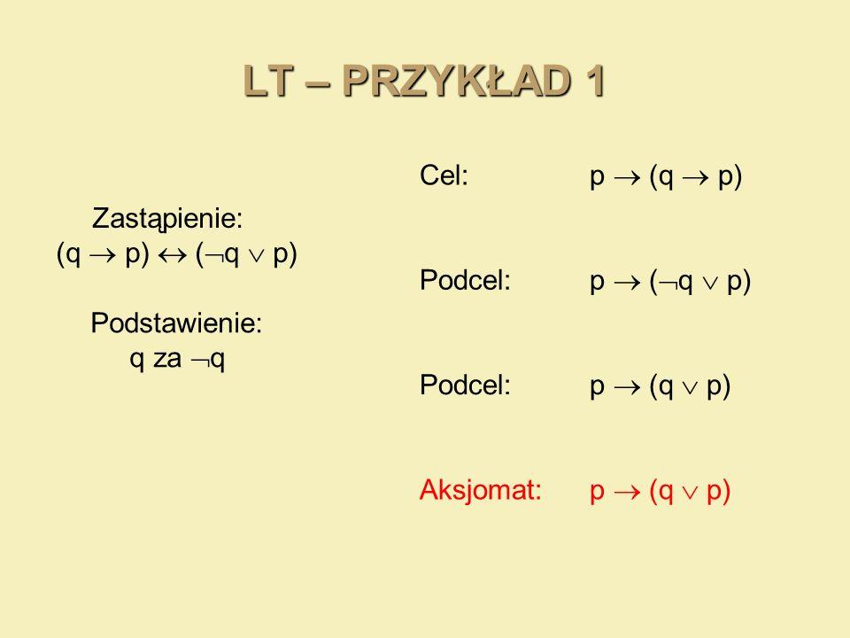 LT – PRZYKŁAD 1 Cel: p  (q  p) Zastąpienie: (q  p)  (q  p)