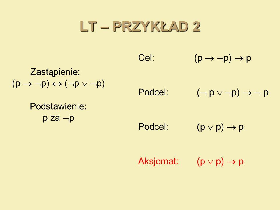 LT – PRZYKŁAD 2 Cel: (p  p)  p Zastąpienie: (p  p)  (p  p)