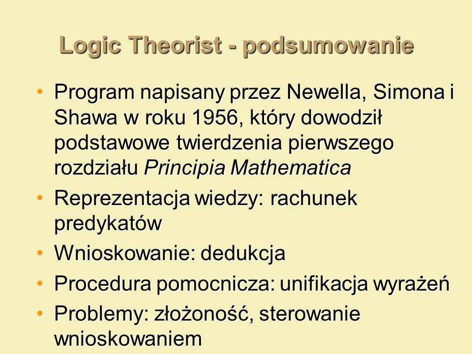 Logic Theorist - podsumowanie