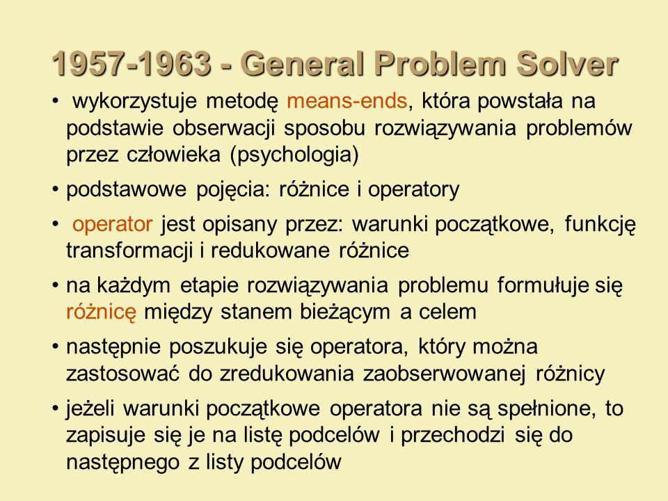 1957-1963 - General Problem Solver