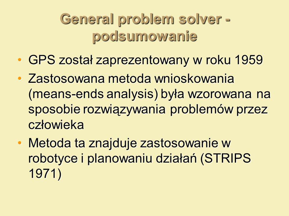 General problem solver - podsumowanie