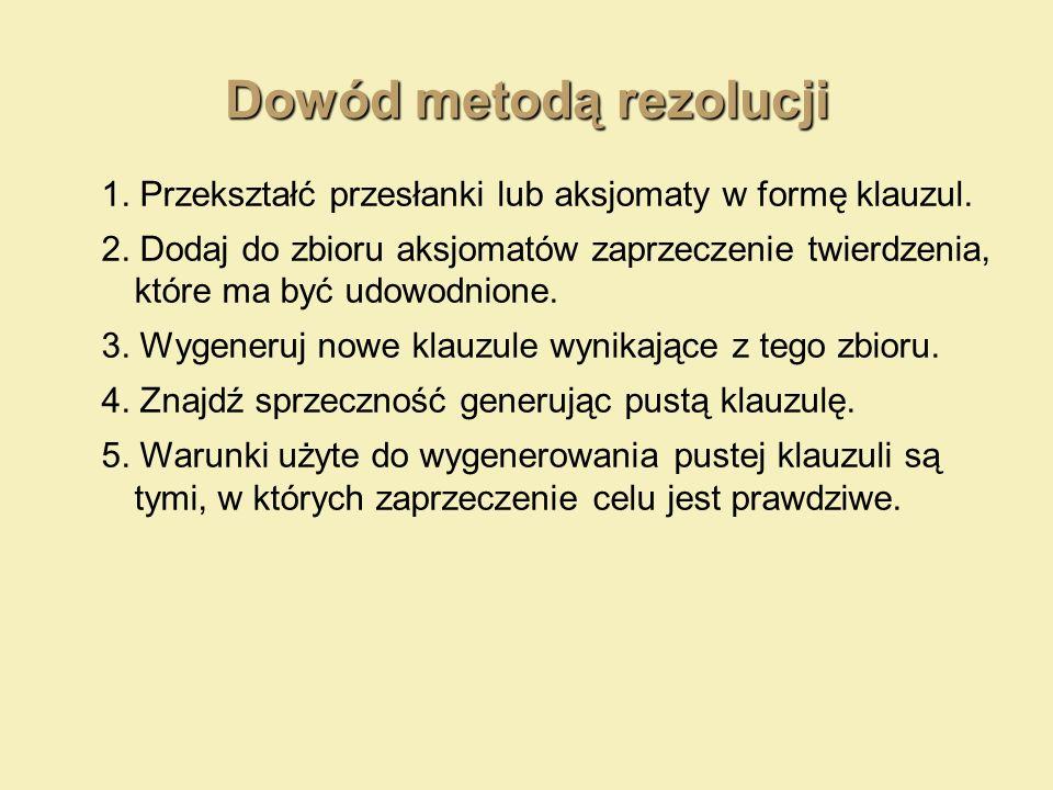 Dowód metodą rezolucji