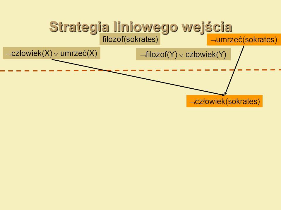 Strategia liniowego wejścia