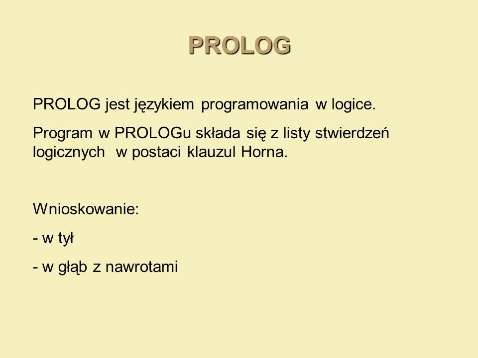 PROLOG PROLOG jest językiem programowania w logice.