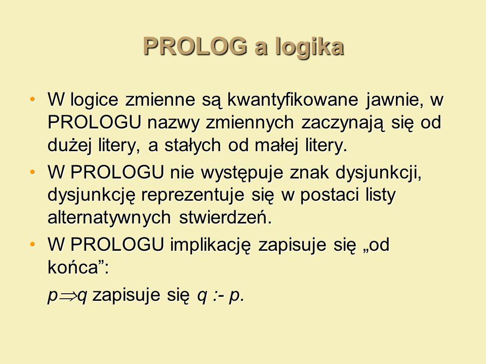 PROLOG a logika W logice zmienne są kwantyfikowane jawnie, w PROLOGU nazwy zmiennych zaczynają się od dużej litery, a stałych od małej litery.