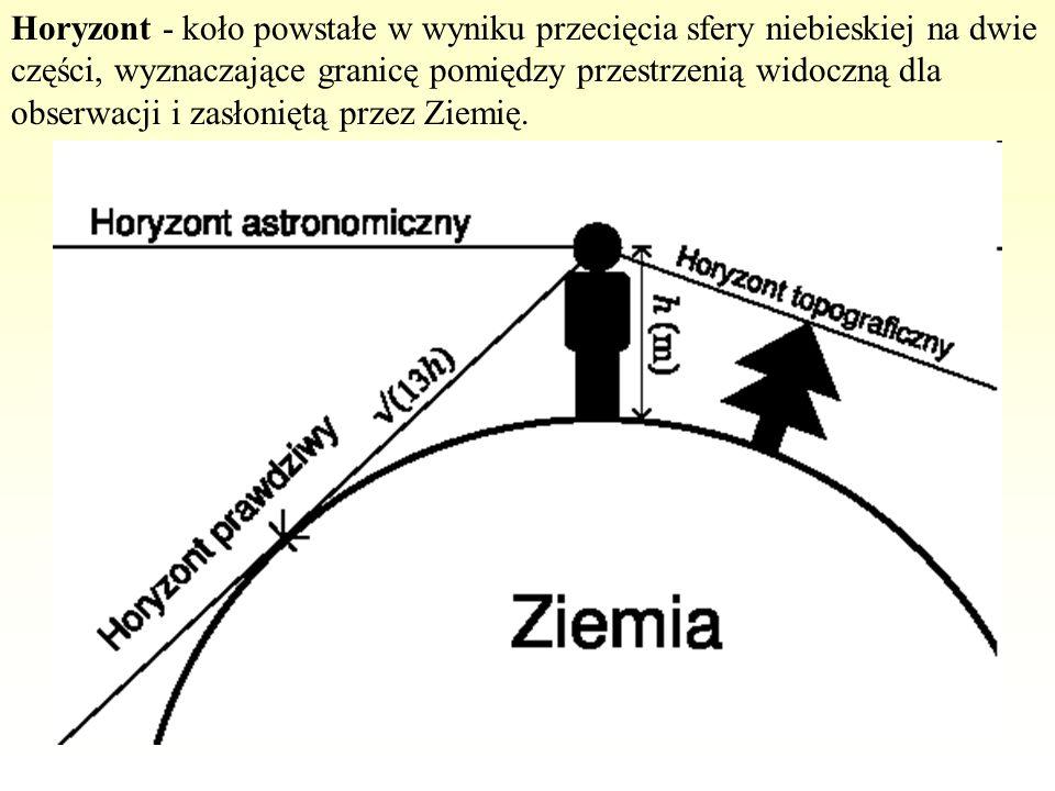 Horyzont - koło powstałe w wyniku przecięcia sfery niebieskiej na dwie części, wyznaczające granicę pomiędzy przestrzenią widoczną dla obserwacji i zasłoniętą przez Ziemię.