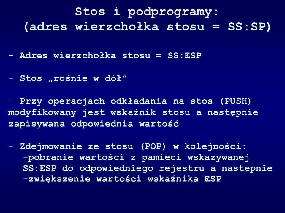 (adres wierzchołka stosu = SS:SP)