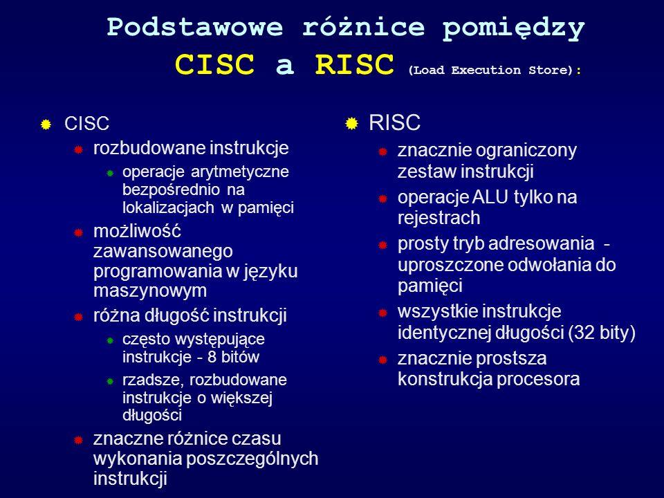 Podstawowe różnice pomiędzy CISC a RISC (Load Execution Store):